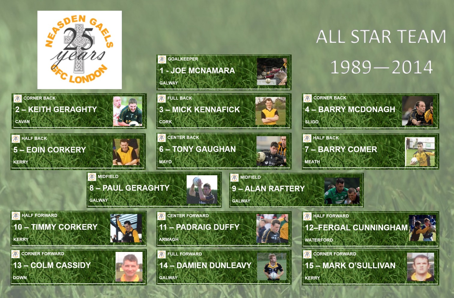 Neasden Gaels GDC All Time All Stars 1989-2014